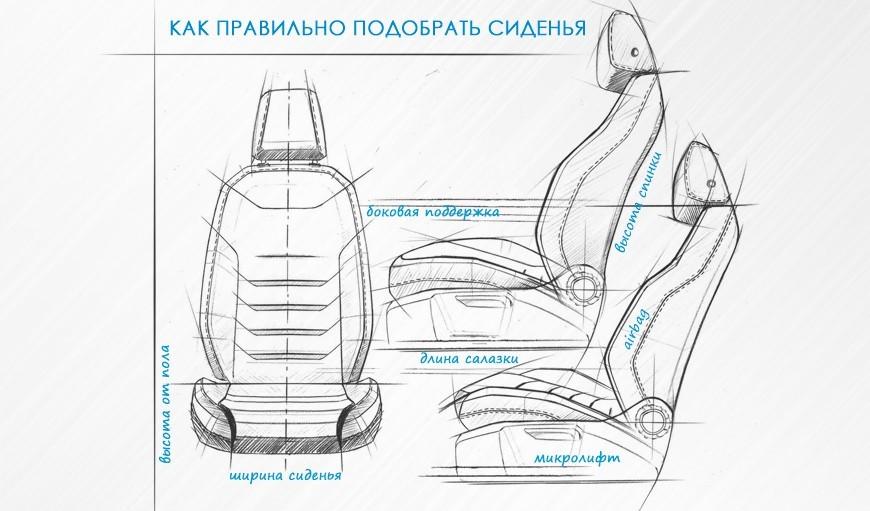 Как правильно подобрать сиденья от иномарок